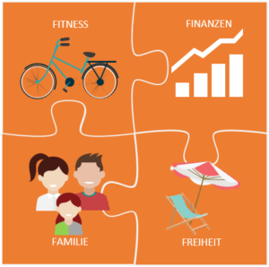Finanzielle Freiheit Geld-fakten.de Finanzen Freiheit Geld Familie Fitness ETF Sparen Rente mit 45