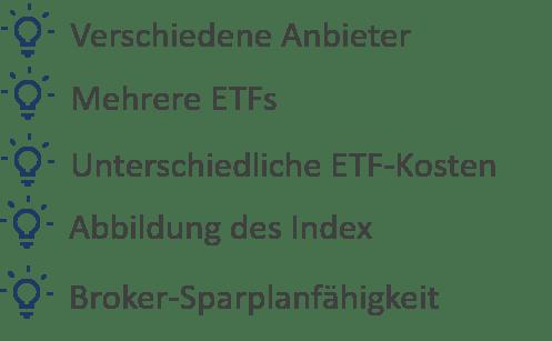 Vanguard FTSE All World A1JX52 & Co.: So investiere ich 2000€ pro Monat in Aktien
